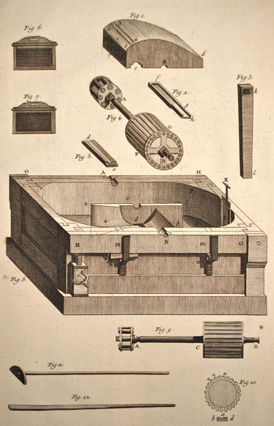 Figure 15. Hollander beater, Diderot Encyclopédie.